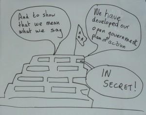 OGP in secret